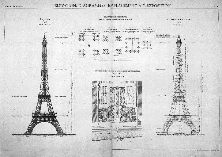 Emplacement de la tour Eiffel de l'exposition 1889